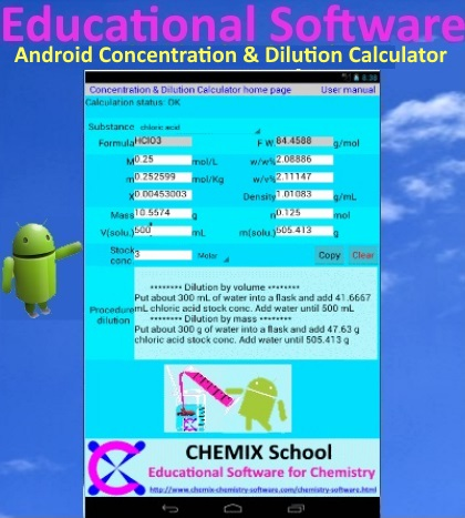 Concentration and Dilution Calculator for Android